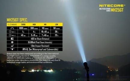 Φακός LED Επαναφορτιζόμενος NITECORE MH25GT 1000 Lumens