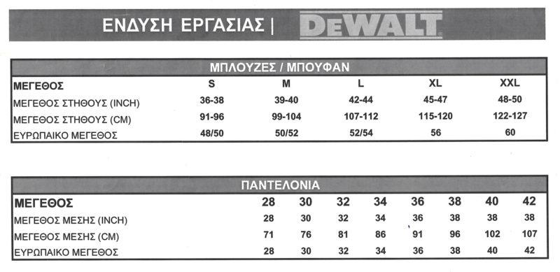 Μεγεθολόγιο DEWALT