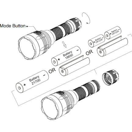 NITECORE P30 NEW Φακός Led Precise Tactical 1000 Lumens + 2150R USB-C
